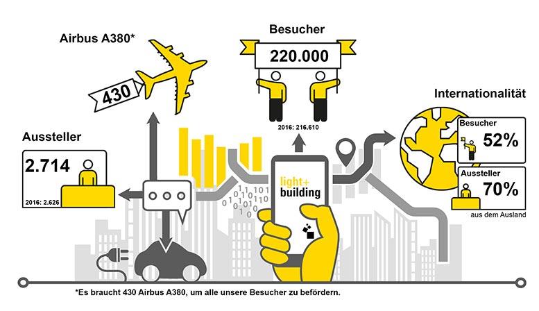 18lb-2018-schlussbericht-grafik-de